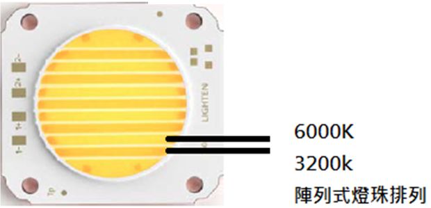 LED 200W/300W數位式超亮度展演專用燈 無光斑集成燈珠 2